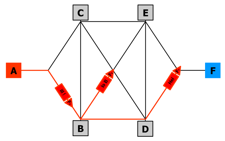 datagram packet switching advantages disadvantages ... Datagram Packet Switching